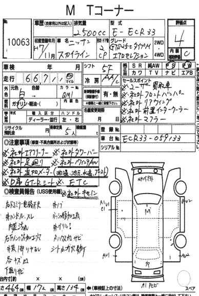 Nissan Skyline Specification