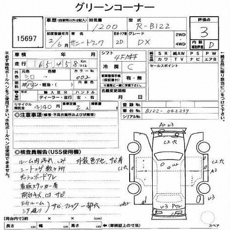 Nissan Sunny Truck Specification