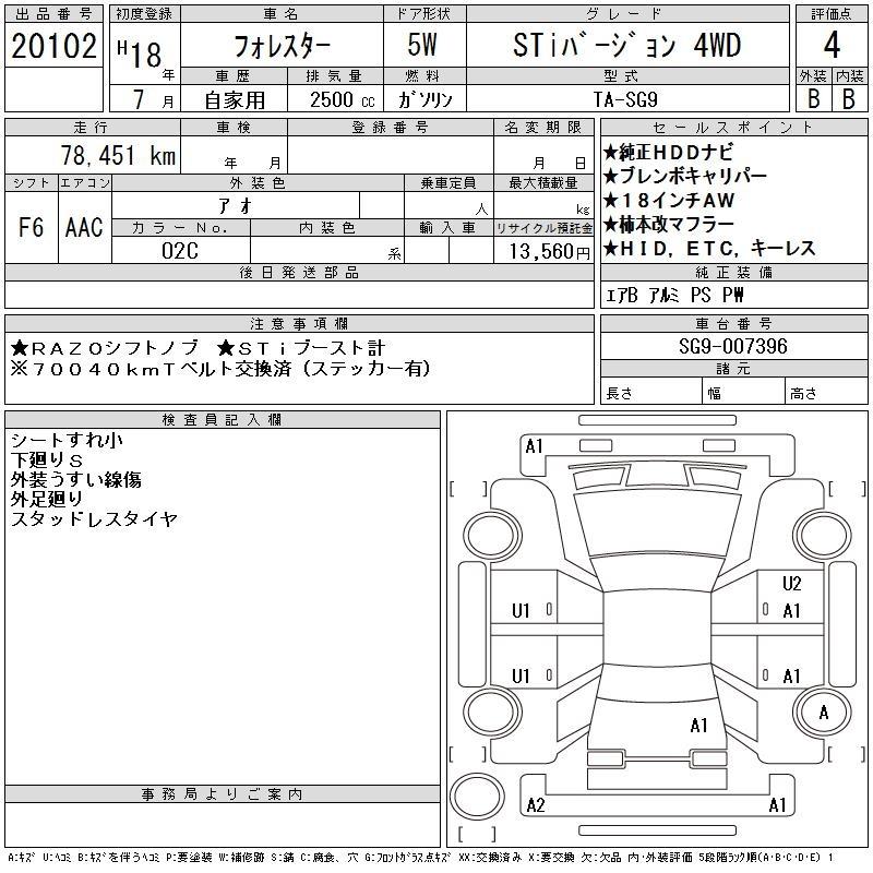 Subaru Forester Specification