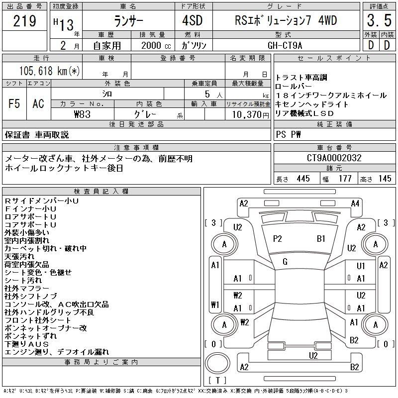 219 : Mitsubishi Lancer - Auction Car View | Torque GT