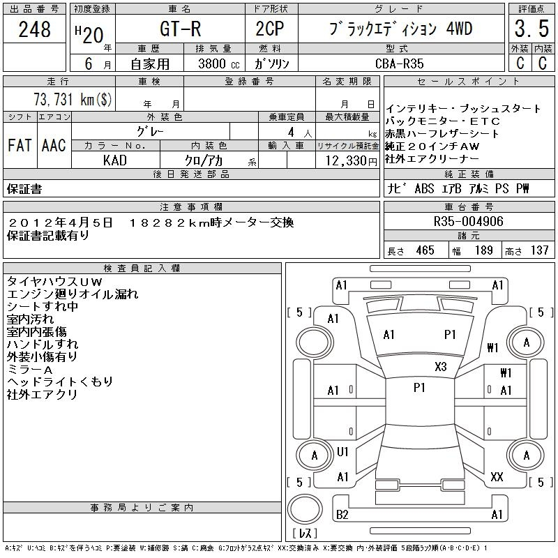 Nissan Gt-r Specification