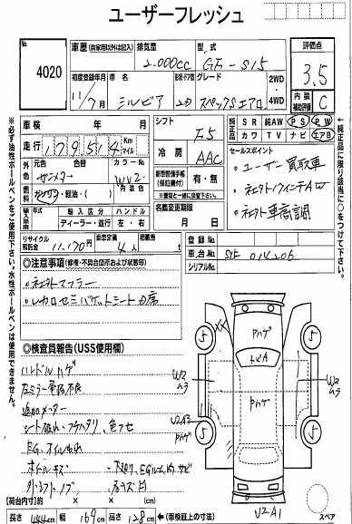 Nissan Silvia Specification