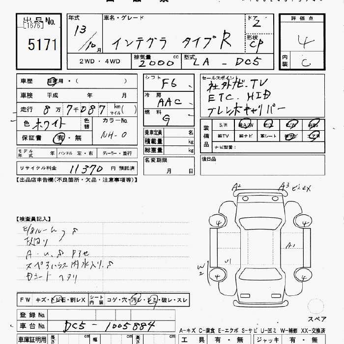 Honda Integra Specification