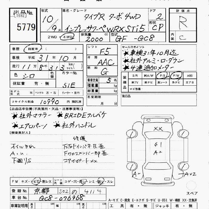 Subaru Impreza Specification