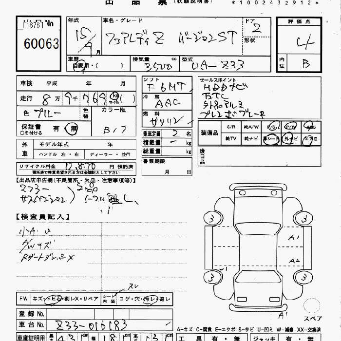 Nissan Fairladyz Specification