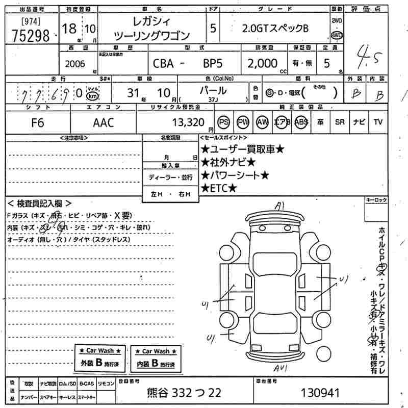 Subaru Legacy Specification